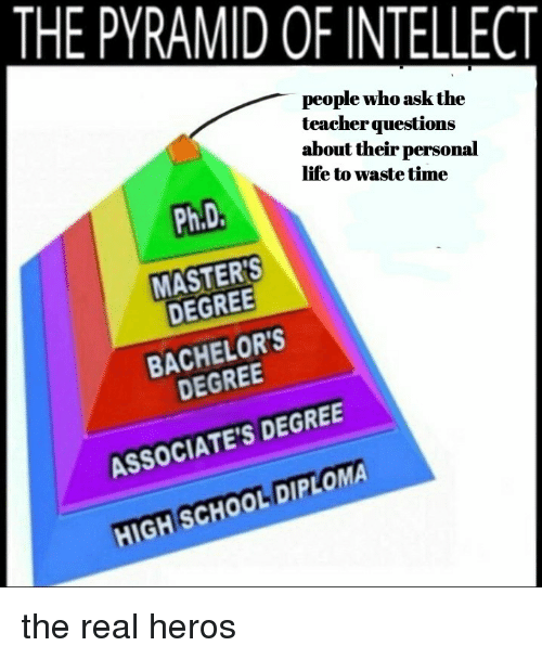 Life School And Teacher The Pyramid Of Intellect People Who Ask