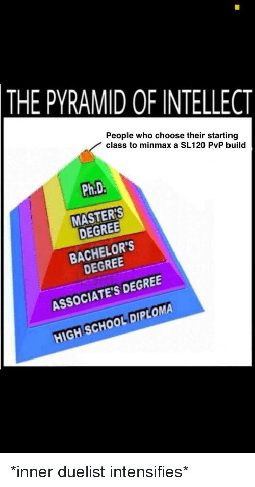 The Pyramid Of Intellect People Who Choose Their Starting Class To
