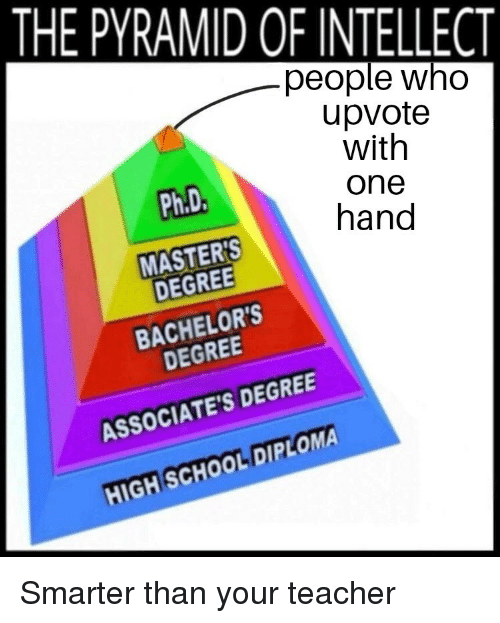 School, Teacher, and Masters: THE PYRAMID OF INTELLECT  people who  upvote  with  one  hand  Ph.D  MASTERS  DEGREE  BACHELOR'S  DEGREE  ASSOCIATE'S DEGREE  HIGH SCHOOL DIPLOMA Smarter than your teacher
