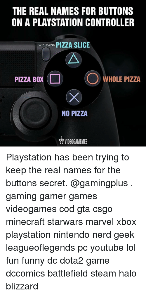 The REAL NAMES FOR BUTTONS ON a PLAYSTATION CONTROLLER OPTIONS PIZZA