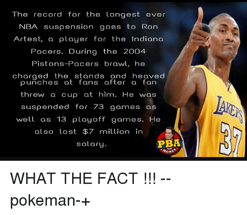 bc46aa3f1aad The Record for the Longest Ever NBA Suspension Goes to Ron Artest a ...