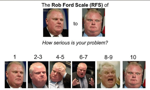 Ford, Rob Ford, and How: The Rob Ford Scale (RFS) of  to  How serious is your problem?  1  2-3  4-5  6-7  8-9  10