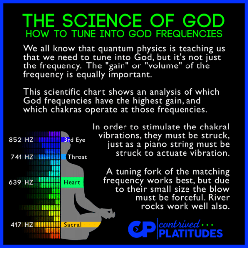 The SCIENCE OF GOD HOW TO TUNE INTO GOD FREQUENCIES We All
