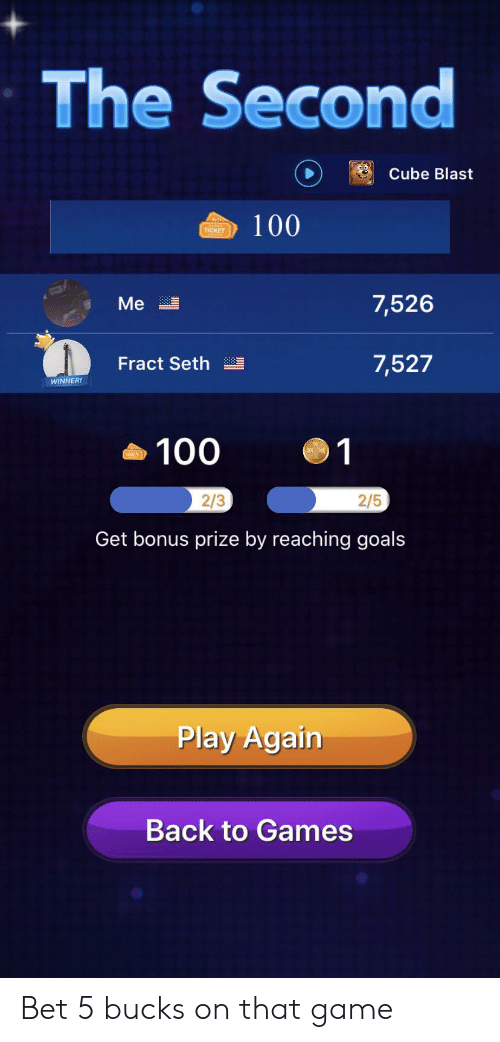 Goals, Game, and Games: The Second  Cube Blast  100  TICKET  7,526  Me  7,527  Fract Seth  WINNER!  100  1  2/3  2/5  Get bonus prize by reaching goals  Play Again  Back to Games Bet 5 bucks on that game