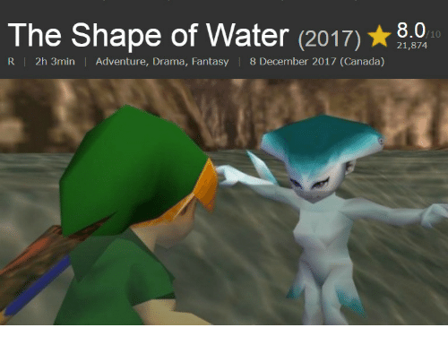 Canada, Water, and Drama: The Shape of Water (2017)8  8.0  21,874  R 2h 3min Adventure, Drama, Fantasy 8 December 2017 (Canada)
