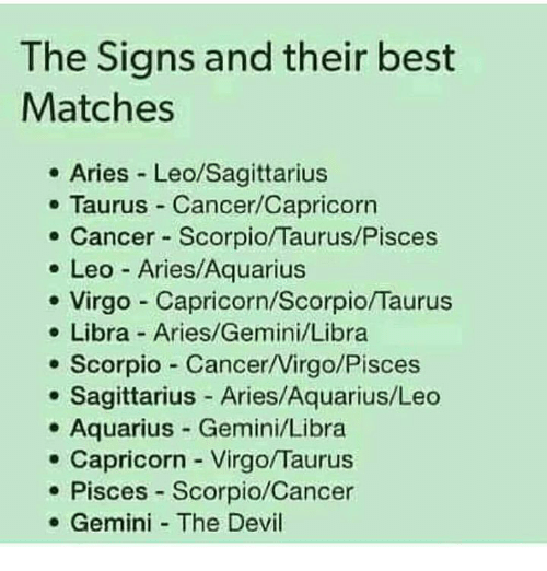 Best matches for aquarius woman