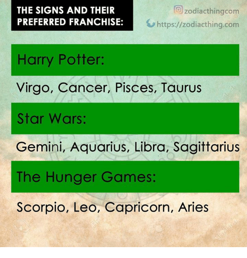 The Signs And Their Preferred Franchise Zodiacthingcom