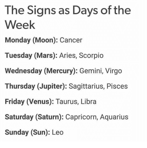 The Signs as Days of the Week Monday Moon Cancer Tuesday