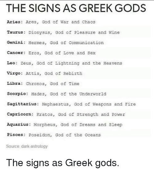 The SIGNS AS GREEK GODS Aries Ares God of War and Chaos