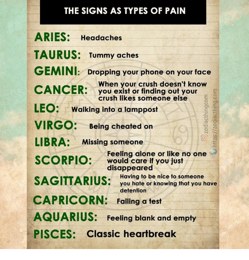 Being Alone, Crush, and Phone: THE SIGNS AS TYPES OF PAIN ARIES: