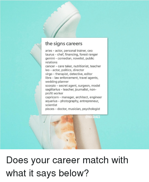 The Signs Careers Aries - Actor Personal Trainer Ceo Taurus -Chef