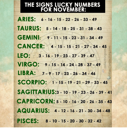 The SIGNS LUCKY NUMBERS FOR NOVEMBER ARIES6 16 15 22 26 33 49 TAURUS