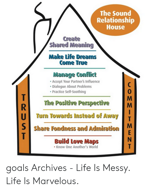 The Sound Relationship House Create Shared Meaning Make Life