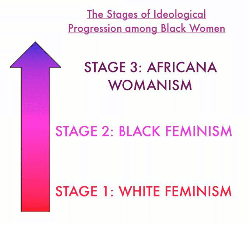 womanism feminism and black women Although walker states that a womanist is a black feminist or feminist of color,  if  feminism were not able to fully account for the experiences of black women,.