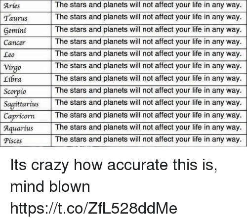 Crazy, Funny, and Life: The stars and planets will not affect your life in any way.  Taurus The stars and planets will not affect your life in any way.  The stars and planets will not affect your life in any way.  The stars and planets will not affect your life in any way.  The stars and planets will not affect your life in any way  The stars and planets will not affect your life in any way.  The stars and planets will not affect your life in any way.  The stars and planets will not affect your life in any way.  SagittariusThe stars and planets will not affect your life in any way  The stars and planets will not affect your life in any way  The stars and planets will not affect your life in any way.  The stars and planets will not affect your life in any way.  Aries  GemintThe stars and planet  Cancer  Leo  Virgo  Libra  Scorpio  Capricorn  uartus  Pisces Its crazy how accurate this is, mind blown https://t.co/ZfL528ddMe