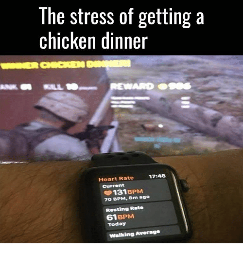 The Stress of Getting a Chicken Dinner 1748 Heart Rate