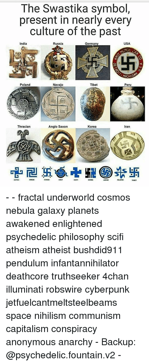 The Swastika Symbol Present In Nearly Every Culture Of The Past Usa