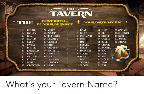 Birthday, Lazy, and Being Salty: THE  TAVERN  FIRST INITIAL  OF YOUR SURNAME  4THE  YOUR BIRTHDAY DAY  14. JUGS  A.  CRUDE  N. MISTY  1. BOAR  27. GNOME  GUILTY  B.  O. PLUMP  2. GOAT  15. DEN  28. CHESNUT  C.  GAY  P. BATTERED  3. MERMAID  16. HOVEL  29. GOBLIN  D.  NAKED  Q. DEVIOUS  17. CASTLE  30. WENCH  4. МОТH  E.  SALTY  R. GRISTLY  5. IMP  18. BULL  31. NIPPLE  F.  SWEET  S. STIFF  6. PIRATE  19. UDDER  T. CHUBBY  G.  BITTER  20. BARREL  7. BELLY  EMERALD  U. MAJESTIC  H.  8. HATCHET  21. ВООТ  SAUCY  V. IVORY  22. PIPE  I.  9. GOOSE  J.  GRUMPY  W.LAZY  10. DUCK  23. ВЕЕ  К.  PISSING  11. SEAL  24. PIGLET  X. DRUNKEN  MESSY  12. WHALE  25. TUSK  Y. SLIPPERY  M. CROWDED  Z LUSTY  13. SPOON  26. FIST What's your Tavern Name?