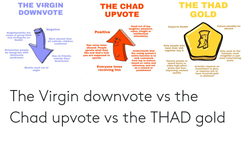 Children, Friends, and Reddit: THE THAD  THE VIRGIN  DOWNVOTE  THE CHAD  UPVOTE  GOLD  Cannot possibly be  abused  Used out of joy,  laughter, pleasure,  value, insight or  intellectual  stimulation  Supports Reddit  Negative  Positive  Singlehanded ly the  cause of group-think  and circlejerks on  Reddit  ako  More abused than  all catholic children  combined  Has never been  Only people who  have their shit  abused. People  upvote what they  like and that's how  Downvotes people  he disagrees with  (downvote  syndrome)  together buy it  Understands that  the voting system's  entire function is to  Only used on the  funniest, most  insightful or just  most entertaining  posts  you are supposed to  upvote  friends,  nobody likes  downvotes  Has no  rank comments  from top to bottom  based on value and  relevancy, and not  as a reward or  punishment  Causes people to  spend hours to  make high-effort  posts and thus  improving content  quality  Everyone loves  receiving him  Actually requires an  investment to give,  or requires you to  have received gold  platinum  Mostly used out of  anger  or The Virgin downvote vs the Chad upvote vs the THAD gold