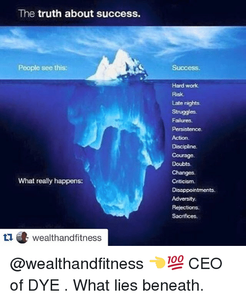 Disappointed, Gym, and Struggle: The truth about success.  People see this:  What really happens:  tu wealthand fitness  Success.  Hard work.  Late nights.  Struggles.  Failures.  Persistence  Discipline.  Courage.  Doubts.  Changes.  Criticism.  Disappointments.  Adversity.  Rejections  Sacrifices. @wealthandfitness 👈💯 CEO of DYE . What lies beneath.