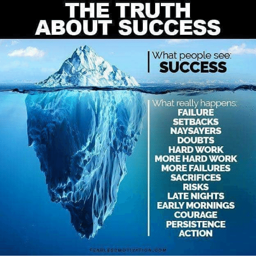 Memes, Work, and Courage: THE TRUTH  ABOUT SUCCESS  What people see:  SUCCESS  What really happens  FAILURE  SETBACKs  NAYSAYERS  DOUBTS  HARD WORK  MORE HARD WORK  MORE FAILURES  SACRIFICES  RISKS  LATE NIGHTS  EARLY MORNINGS  COURAGE  PERSISTENCE  ACTION  FEARLESS MOTIVATE ON-00M