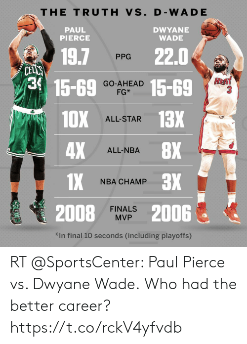 hot sale online f1e4a aebc0 The TRUTH VS D-Wade PAUL PIERCE DWYANE WADE 197 3 15-69 10X ...