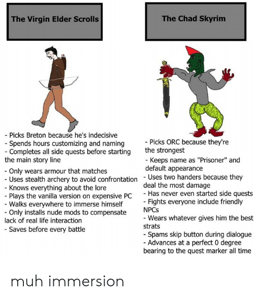 """Life, Skyrim, and Virgin: The Virgin Elder Scrolls  The Chad Skyrim  - Picks Breton because he's indecisive  - Picks ORC because they're  the strongest  - Keeps name as """"Prisoner"""" and  default appearance  Spends hours customizing and naming  Completes all side quests before starting  the main story line  - Only wears armour that matches  Uses stealth archery to avoid confrontationUses two handers because they  Knows everything about the lore  deal the most damage  Has never even started side quests  - Fights everyone include friendly  NPCS  - Plays the vanilla version on expensive PC  Walks everywhere to immerse himself  Only installs nude mods to compensate  lack of real life interaction  Wears whatever gives him the best  Saves before every battle  -Spams skip button during dialogue  - Advances at a perfect 0 degree  bearing to the quest marker all time muh immersion"""