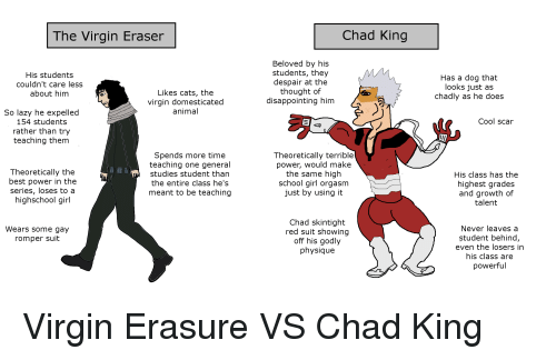 Cats, Lazy, and School: The Virgin Eraser  Chad King  His students  couldn't care less  about him  Beloved by his  students, they  despair at the  thought of  disappointing him  Has a dog that  looks just as  chadly as he does  Likes cats, the  virgin domesticated  animal  So lazy he expelled  154 students  rather than try  teaching themm  Cool scar  Theoretically the  best power in the  series, loses to a  highschool girl  Spends more time  teaching one general  studies student than  the entire class he's  meant to be teaching  Theoretically terrible  power, would make  the same high  school girl orgasm  just by using it  His class has the  highest grades  and growth of  talent  Chad skintight  red suit showing  off his godly  physique  Never leavesa  student behind,  even the losers in  his class are  powerful  Wears some gay  romper suit