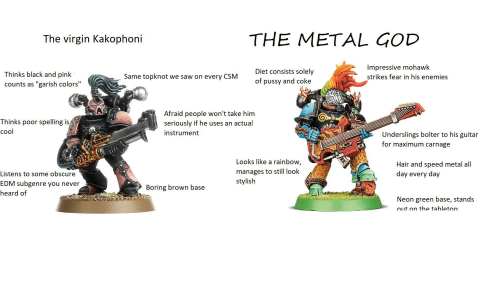"""God, Pussy, and Saw: The virgin Kakophoni  THE METAL GOD  Thinks black and pink  counts as """"garish colors""""  Diet consists solely  of pussy and coke  Impressive mohawk  strikes fear in his enemies  Same topknot we saw on every CSM  Thinks poor spelling is  cool  Afraid people won't take hinm  seriously if he uses an actual  instrument  Underslings bolter to his guitar  for maximum carnage  Listens to some obscure  EDM subgenre you never  heard of  Looks like a rainbow,  manages to still look  stylish  Hair and speed metal all  day every day  Boring brown base  Neon green base, stands  out on the tahleton"""