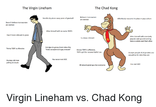 Old Man, Pop, and Virgin: The Virgin Lineham  The Chad Kong  Believes transowmen  Needlessly pisses away years of goodwill  Effortlessly reasserts his place in pop culture  are women  Doesn't believe transwomen  are women  Allies himself with no name TERFS  Hasn't been relevant in years  Allies himself with massively  popular and up-and-coming  trans e-celebs and their allies  Is always relevant  Dk  Indulges in galaxy-brain takes like  trans acceptance is gay erasure  Thinks TERF is offensive  Knows TERF is offensive  TERFs get the coconut bullet too  Accepts people of all genders and  sexualities for who they are  Has never met AOC  Grumpy old man  yelling at clouds  Has met AOC  All around great guy too everyone
