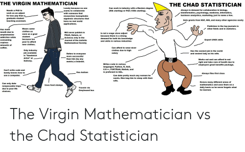 """Clothes, Food, and Life: THE VIRGIN MATHEMATICIAN  THE CHAD STATISTICIAN  Lonely because no one  wants to collaborate  with someone that  researches homophobic  algebraic structures that  have no real world  applications.  Can work in industry with a Masters degree  (90k starting) or PhD (100k starting)  Always in demand for collaboration in biology,  bioinformatics, psychology, medicine, informatics,  business analystics, marketing, just to name a few.  Needs a PhD to  work as an adjunt  for less pay than a  graduate student  teaching assistant.  Gets grants from NSF, NIH, and many other agencies easily  Publishes in the top journals in  Wears same  clothes as  wore as a grad  student  because too  poor to afford  new clothes.  other fields and in statistics.  Has meth  mouth due to  amphetamine  addiction while  consuming  copious  amounts of  coffee.  Will never publish in  PNAS, Nature, or  Science; only in the  Journal of the Autistic  Mathematical Society  Is not a wage slave adjunt  because there is a strong  demand for both his knowledge  and skills in various industries  Expert UNIX skills  Can afford to wear nicer  clothes due to high  salary  Only industry  job available  is """"Sandwich  Artist"""" at  Subway.  Has the sexiest job in the world  and sexiest lady as his wife.  Refers to everyone  more successful  than him (by any  metric) a brainlet.  Works out and can afford to eat  right and take care of health due to  employers great benefits package.  Writes code in various  languages: Python, R, SAS,  C/C++, FORTRAN, Matlab, and  is proficient in SQL.  Can't write code and  barely knows how to  use a computer.  Has Autism  Always flies first class  Can date pretty much any woman he  wants. Men beg him to sleep with their  wife.  Knows many different areas of  mathematics and uses them on a  daily basis so he never forgets what  he learned.  Can only date  nonpassable traps  due to poor life  choices.  Uses food stamps  Travels via  Greyhound bus The Virgin """