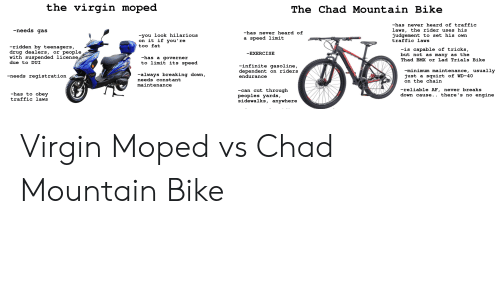 Af, Squirt, and Traffic: the  virgin moped  The Chad Mountain Bike  -has never heard of traffic  laws, the rider uses his  judgement to set his own  traffic laws  -needs gas  -has never heard of  -you look hilarious  on it if you're  a speed limit  too fat  -ridden by teenagers,  drug dealers, or people  with suspended license  -is capable of tricks,  but not as many as the  -EXERCISE  -has a governer  to limit its speed  Thad BMX or Lad Trials Bike  due to DUI  -infinite gasoline,  dependent  endurance  -minimum maintenance, usually  just a squirt of WD-40  on the chain  on riders  -always breaking down,  needs constant  -needs registration  maintenance  -reliable AF, never breaks  down cause. . there's no  -can cut through  peoples yards,  sidewalks, anywhere  -has to obey  engine  traffic laws Virgin Moped vs Chad Mountain Bike