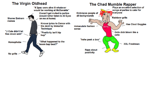 """Alive, Boo, and Eminem: The Virgin Oldhead  The Chad Mumble Rapper  Plays an excellent selection of  songs at parties to cater for  everyone  """"If 2pac were alive lil whatever  would be working at McDonalds""""  Doesn't get invited to parties  Embraces people of  (would rather listen to All Eyezall backgrounds  on me at home)  Rainbow grills  Shares Eminem  memeS  Knows lyrics to Dance with  the devil by Immortal  Technique  Has Clout Goggles  immaculate fashion  sense  J Cole didn't let  Nas down smh""""  """"Positivity isn't hip  hop""""  Gets dick blown like a  cello  """"hehe peek a boo""""  """"What happened to the  boom bap beat?""""  XXL Freshman  Raps about  positivity  No grills"""