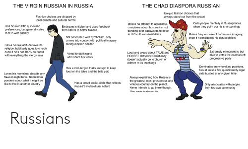 Be Like, Church, and Community: THE VIRGIN RUSSIAN IN RUSSIA  THE CHAD DIASPORA RUSSIAN  Unique fashion choices that  always stand out from the crowd  Fashion choices are dictated by  local climate and cultural norms  Calls people mentally ill Russophobes  when they point out his shortcomings  Makes no attempt to assimilate,  complains about host nation not  bending over backwards to cater  to HIS cultural sensibilities  Has his own little quirks and  preferences, but generally tries  to fit in with society  Embraces criticism and uses feedback  from others to better himself  Makes frequent use of communist imagery,  even if it contradicts his actual beliefs  Not concerned with symbolism, only  comes into contact with political imagery  during election season  Has a neutral attitude towards  religion, habitually goes to church  even if he's not 100% on board  Extremely ethnocentric, but  always votes for local far-left  progressive party  Loud and proud about TRUE and  HONEST Orthodox Christianity,  doesn't actually go to church or  adhere to its teachings  Votes for politicians  with everything the clergy says  who share his views  CIKN  Dominates entry-level job positions,  has at least a few questionably legal  side hustles at any given time  Has a mid-tier job that's enough to keep  food on the table and the bills paid  Loves his homeland despite any  flaws it might have. Sometimes  ponders about what it might be  like to live in another country  Always explaining how Russia is  the greatest, most prosperous and  virtuous country on the planet  Never intends to go there though  Has a broad social circle that reflects  Only associates with people  from his own community  Russia's multicultural nature  Okay, maybe for a two-day trip Russians