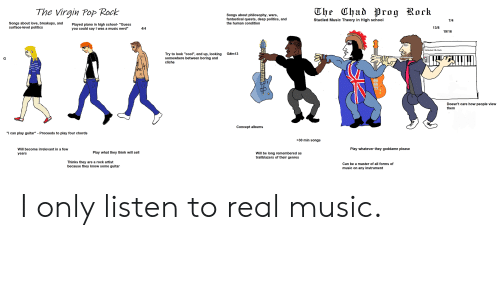 The Virgin the Chad Rock Prog Pop Rock Songs About