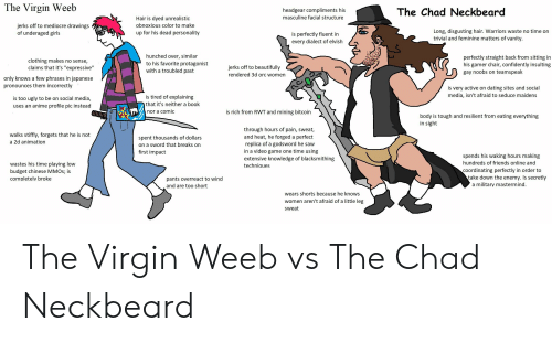 "Anime, Dating, and Friends: The Virgin Weelb  headgear compliments his  masculine facial structure  The Chad Neckbeard  jerks off to mediocre drawings  of underaged girls  Hair is dyed unrealistic  obnoxious color to make  up for his dead personality  is perfectly fluent in  every dialect of elvish /n  Long, disgusting hair. Warriors waste no time on  trivial and feminine matters of vanity  clothing makes no sense,  claims that it's ""expressive""  hunched over, similar  to his favorite protagonist  with a troubled past  perfectly straight back from sitting in  his gamer chair, confidently insulting  gay noobs on teamspeak  jerks off to beautifully  rendered 3d orc women  only knows a few phrases in japanese  pronounces them incorrectly  is very active on dating sites and social  media, isn't afraid to seduce maidens  is too ugly to be on social media,  uses an anime profile pic instead  is tired of explaining  that it's neither a book  nor a comic  is rich from RWT and mining bitcoin  body is tough and resilient from eating everything  in sight  through hours of pain, sweat,  and heat, he forged a perfect  replica of a godsword he savw  in a video game one time using  extensive knowledge of blacksmithing  techniaues  walks stiffly, forgets that he is not  a 2d animation  spent thousands of dollars  on a sword that breaks on  first impact  wastes his time playing low  budget chinese MMOs; is  completelv broke  spends his waking hours making  hundreds of friends online and  coordinating perfectly in order to  take down the enemy. Is secretly  pants overreact to wind  and are too short  a military mastermind  wears shorts because he knows  women aren't afraid of a little leg  sweat The Virgin Weeb vs The Chad Neckbeard"
