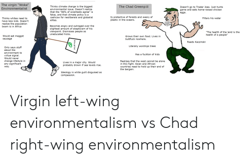 """Africa, Being Alone, and Asian: The virgin """"Woke""""  Environmentalist  The Chad Greenpill  Thinks climate change is the biggest  Doesn't go to Trader Joes. Just hunts  game and eats home-raised chicken  eggs  environmental issue. Doesn't realize  that the """"98% of scientests agree"""" is  false, and that climate policy is a  cashcow for neoliberals and globalist  elites.  Is protective of forests and weary of  plastic in the oceans.  Filters his water  Thinks whites need to  have less kids. Doesn't  realize the population  Becomes angry and outraged over the  slightest amount of skepticism of his  viewpoint. Dismisses people as  uneducated hicks.  boom is in Africa  """"The health of the land is the  health of a people""""  Would eat maggot  Grows their own food. Lives in  buttfuck nowhere.  sausage  Reads Kaczinski  Literally worships trees  Only says stuff  about the  environment to  Has a fuckton of kids  virtue signal.  Would never  change lifestyle in  any significant  way  Realizes that the west cannot be alone  Lives in a major city. Would  probably drown if sea levels rise.  in this fight. Asian and African  countries need to hold up their end of  the bargain  Ideology is white guilt disguised as  compassion  White ppl bad Virgin left-wing environmentalism vs Chad right-wing environmentalism"""