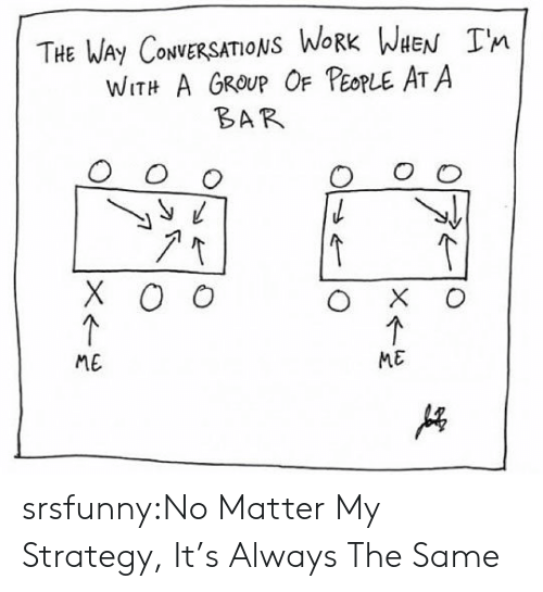 Tumblr, Work, and Blog: THE WAy CONvERSAIONS WoRK WIEN IM  WITH A GROUP OF PEOPLE ATA  BAR  ME  ME srsfunny:No Matter My Strategy, It's Always The Same