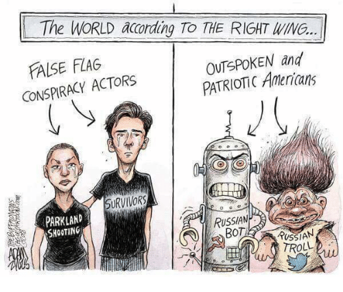 The WORLD Acording To THE RIGHT WING FALSE FLAG CONSPIRACY