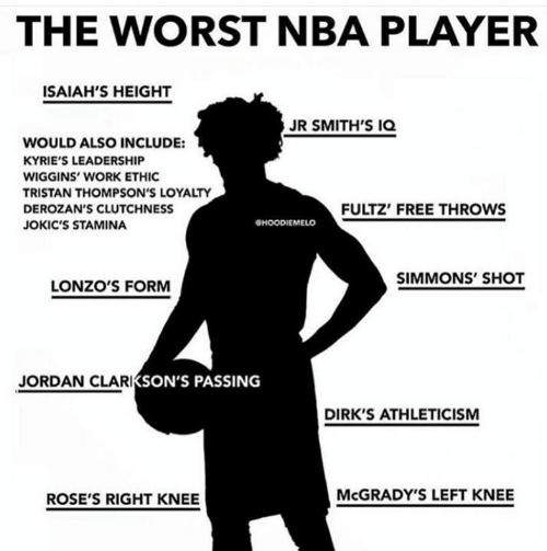 Memes, Nba, and The Worst: THE WORST NBA PLAYER  ISAIAH'S HEIGHT  JR SMITH'S IQ  WOULD ALSO INCLUDE:  KYRIE'S LEADERSHIP  WIGGINS' WORK ETHIC  TRISTAN THOMPSON'S LOYALTY  FULTZ' FREE THROWS  DEROZAN'S CLUTCHNESS  OHOODIEMELO  JOKIC'S STAMINA  SIMMONS' SHOT  LONZO'S FORM  JORDAN CLARIKSON'S PASSING  DIRK'S ATHLETICISM  MCGRADY'S LEFT KNEE  ROSE'S RIGHT KNEE
