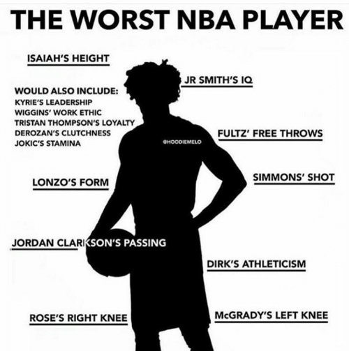 Memes, Nba, and The Worst: THE WORST NBA PLAYER  ISAIAH'S HEIGHT  JR SMITH'S IQ  WOULD ALSO INCLUDE:  KYRIE'S LEADERSHIP  WIGGINS' WORK ETHIC  TRISTAN THOMPSON'S LOYALTY  FULTZ' FREE THROWS  DEROZAN'S CLUTCHNESS  OHOODIEMELO  JOKIC'S STAMINA  SIMMONS' SHOT  LONZO'S FORM  JORDAN CLARISON'S PASSING  DIRK'S ATHLETICISM  MCGRADY'S LEFT KNEE  ROSE'S RIGHT KNEE
