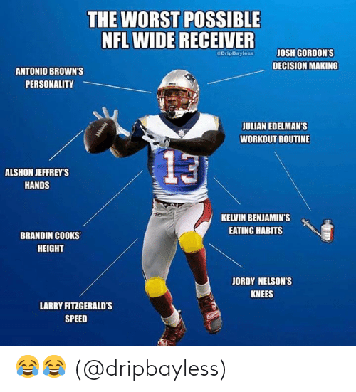 Nfl, The Worst, and Browns: THE WORST POSSIBLE  NFL WIDE RECEIVER  JOSH GORDON'S  GOripBayless  DECISION MAKING  ANTONIO BROWN'S  PERSONALITY  JULIAN EDELMAN'S  WORKOUT ROUTINE  13  ALSHON JEFFREY'S  HANDS  KELVIN BENJAMIN'S  EATING HABITS  BRANDIN COOKS  HEIGHT  JORDY NELSON'S  KNEES  LARRY FITZGERALD's  SPEED 😂😂 (@dripbayless)