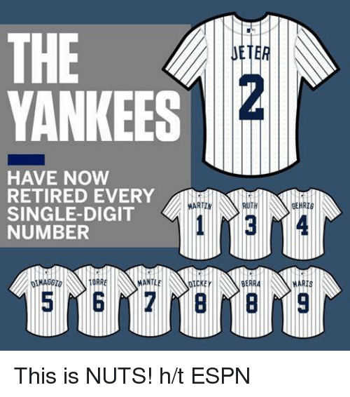 cf40bacbee3 The YANKEES HAVE NOW RETIRED EVERY SINGLE-DIGIT NUMBER JETER This Is ...