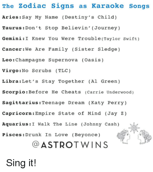 zodiac signs when they are drunk