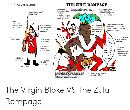 """Fucking, God, and Life: THE ZULU RAMPAGE  II  """"The Virgin Bloke""""  gets to use magic, has thousands of  ancestral deities to choose from.  plunders and  desecrates the  uses spears and  clubs, literally  crushes foreigners  mysterious creator god too """"aloof"""" to  be worshipped  uses """"advanced""""  slaughtered  enemies, throws  nasty tea in the  fucking woods  weaponry  with bare hands  uses  """"manners,""""  unironically  drinks tea  keeps fighting after  getting shot a dozen  times,  badge of valor  skin is so  pale,  runs around  in the sun all  wears helmet  to prevent  sunburn  wears blood as  day chasing  wild beasts  a  just runs at the  enemy really  really fast  prays,  reads """"bible""""  coat is red to  hide blood  marches in  decorative  uniform,  orderly units  cowhide  shield deflects  canonballs at  point blank  range  probably a  needs boots  mercenary  to walk  anywhere  no shield  war as a religious experience, has trained every  second of his life for the """"thrill"""" of getting killed  in battle. was ritualistically circu msized with a  sharp rock in order to become a real man,  foreigners are obviously inkwenkwe  has never worn shoes  in his entire life The Virgin Bloke VS The Zulu Rampage"""