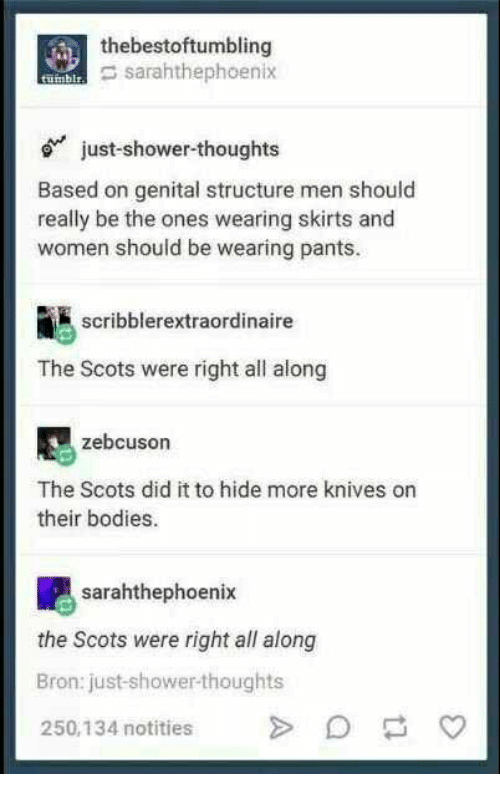 Bodies , Shower, and Shower Thoughts: thebestoftumbling  blrsarahthephoenix  just-shower-thoughts  Based on genital structure men should  really be the ones wearing skirts and  women should be wearing pants.  scribblerextraordinaire  The Scots were right all along  zebcuson  The Scots did it to hide more knives on  their bodies.  sarahthephoenix  the Scots were right all along  Bron: just-shower-thoughts  250,134 notities