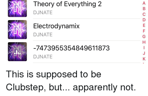 Theory of Everything 2 DJNATE Electrodynamix DJNATE