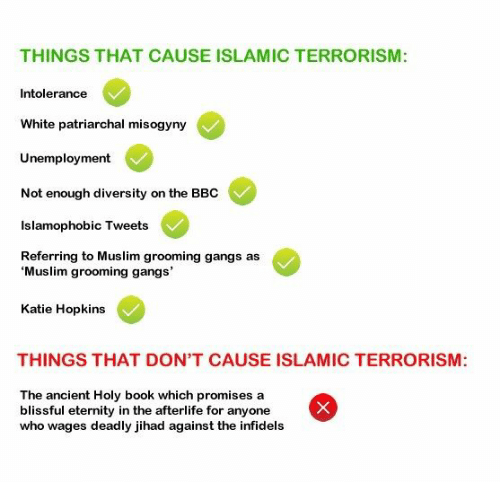 THINGS THAT CAUSE ISLAMIC TERRORISM Intolerance White Patriarchal