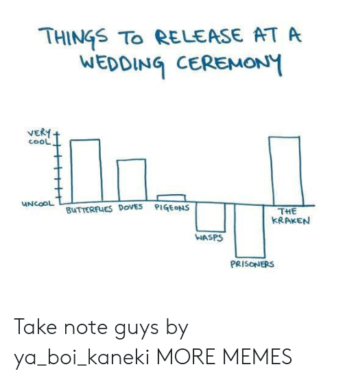 Dank, Memes, and Target: THINGS To RELEASE AT A  WEDDING CEREMON  VERY +  cooL  BUTTERRES DOVES PIGEONS  KRAKEN  WASPS  PRISONERS Take note guys by ya_boi_kaneki MORE MEMES