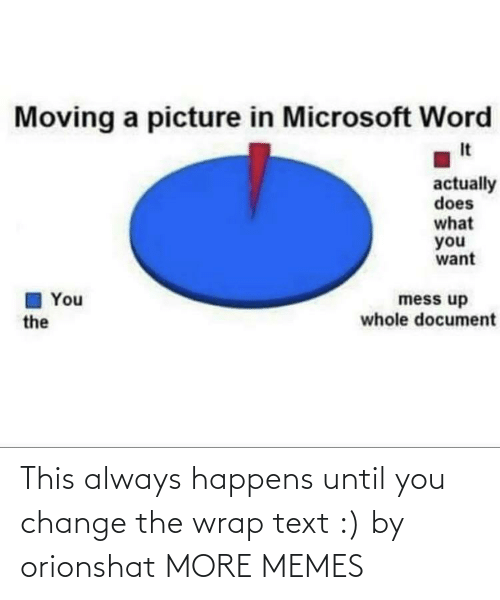 Dank, Memes, and Target: This always happens until you change the wrap text :) by orionshat MORE MEMES